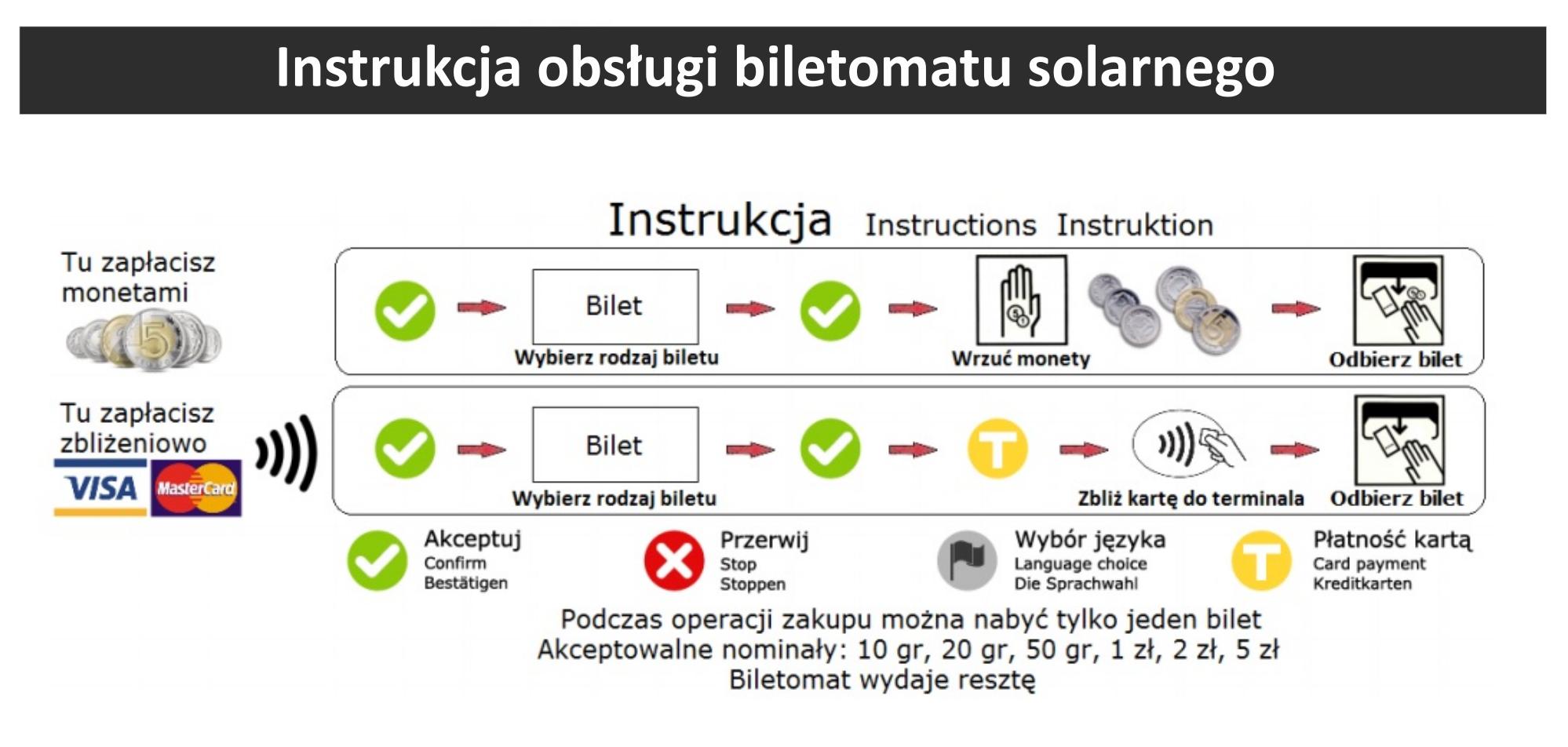 biletomat instrukcja solar