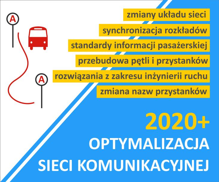 Optymalizacja sieci komunikacyjnej 2020+