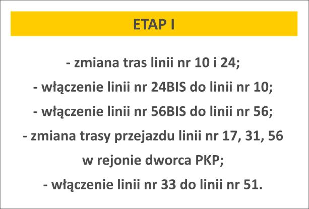 opty-etap1