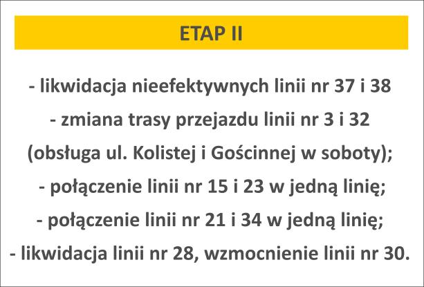 opty-etap2