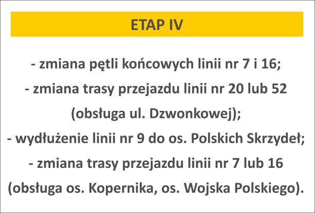 opty-etap4