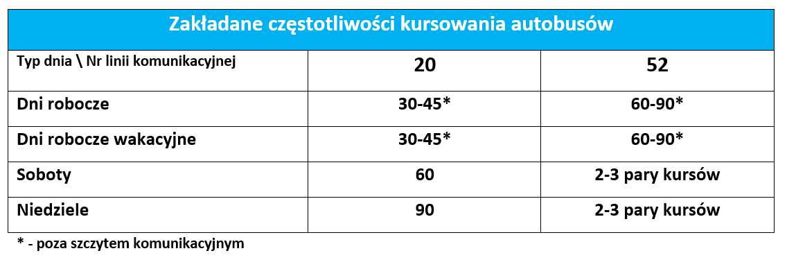 opty20-52a
