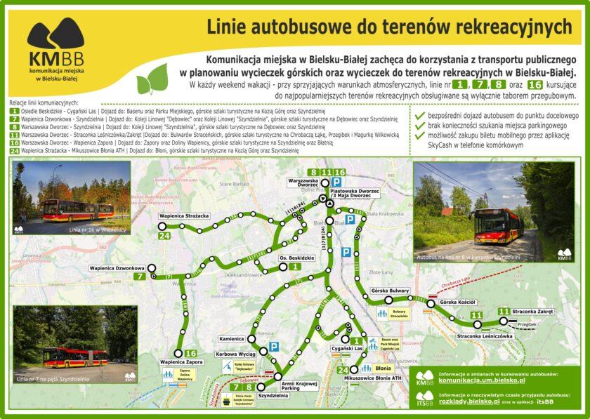 Linie autobusowe do terenów rekreacyjnych