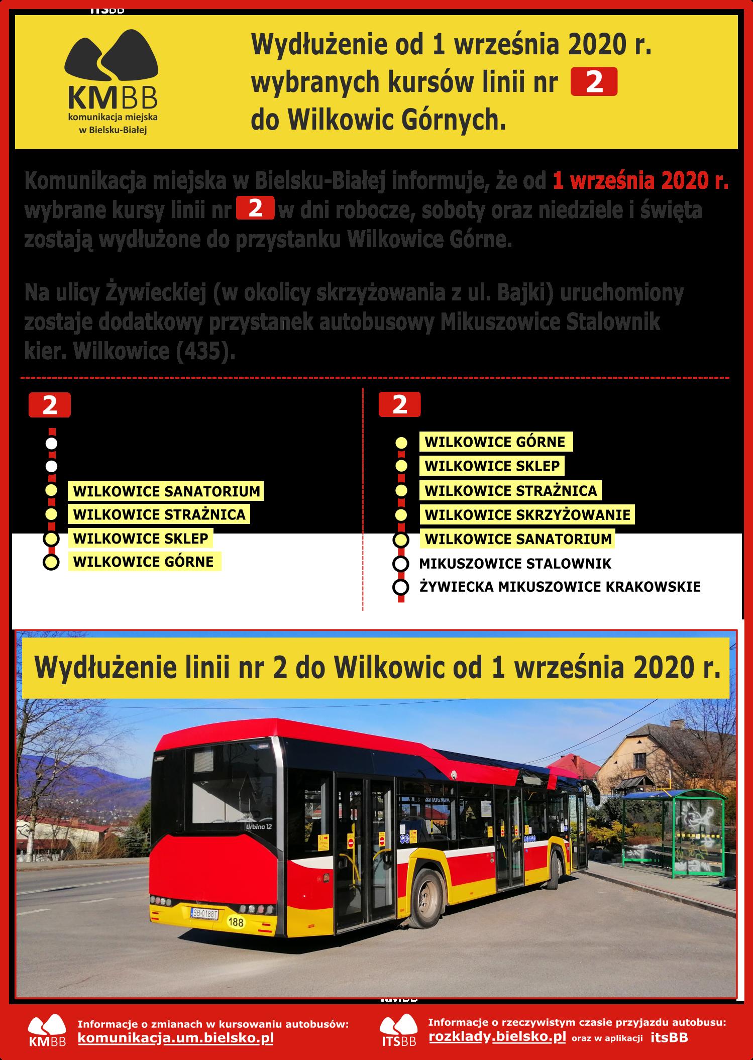 Wydłużenie linii nr 2 do Wilkowic.