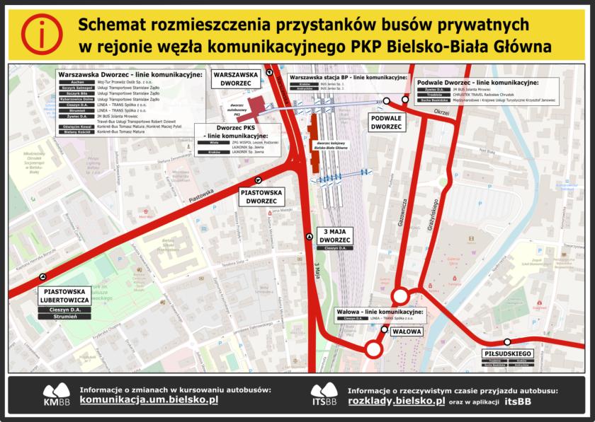 Schemat przystanków przewoźnicy prywatni