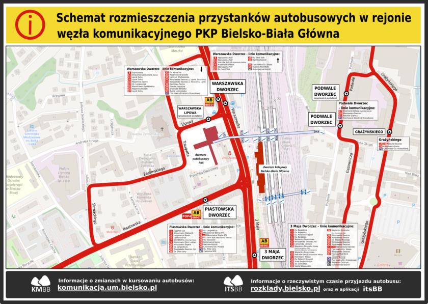 schemat przystanków Warszawska
